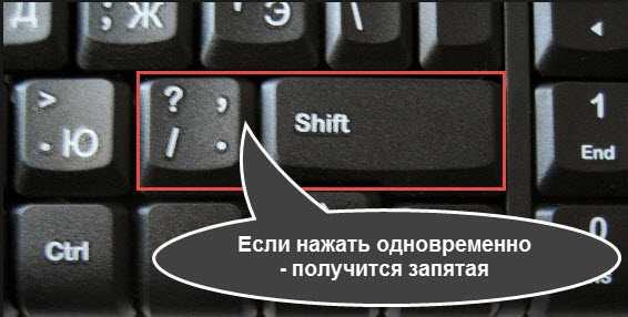 клавиши на клавиатуре ноутбука