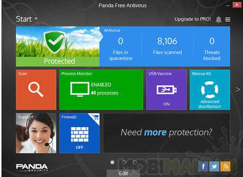 Антивирус Panda Cloud Antivirus 2015