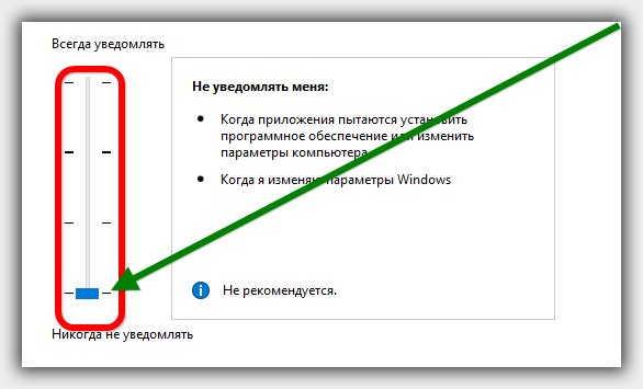 Polnoe otklyuchenie uac v windows 10