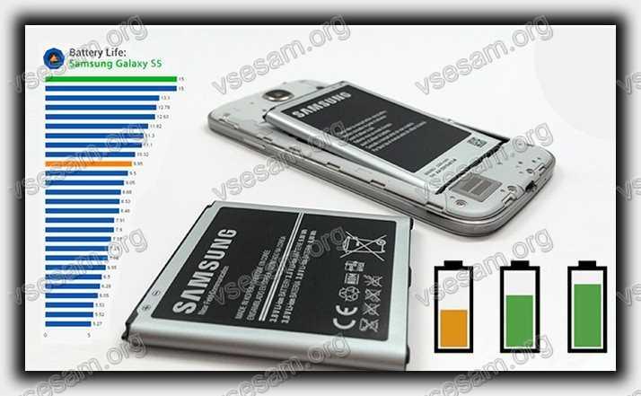 Аккумуляторы в телефоне самсунг галакси
