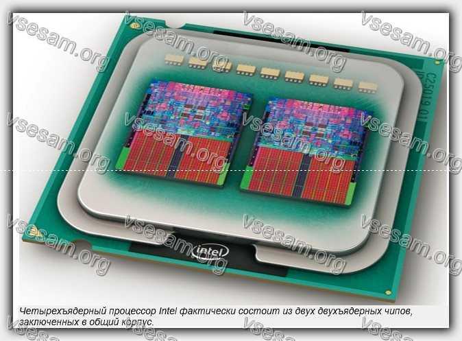 четырехъядерный интел