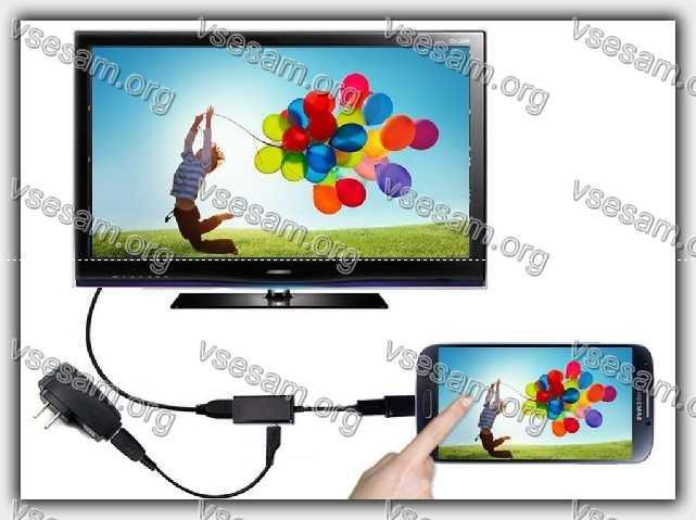подключение телефона xiaomi к телевизору самсунг
