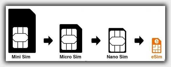 разные размеры чипов