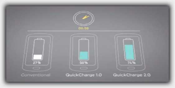 разные функции батареи