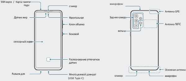 инструкция самсунг а52