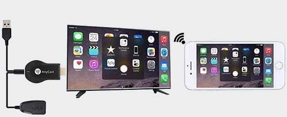 телевизор без wifi подключить к wifi без провода